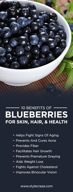 The delicious fruit blueberry is amazingly known for its benefits. Here is the list of the top 10 #blueberry benefits for #skin, #hair & #health for you to know.