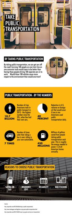 This PRO infographic template uncovers the benefits of taking public transportation with the reasoning and statistics to back it up. Customize this template easily and repurpose it to share the benefits of your own topic. | Create your #infographic at piktochart.com