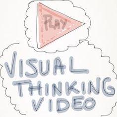 Que-es-visual-thinking