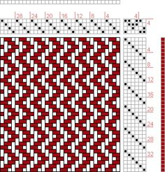 Hand Weaving Draft: Zig Zag Twill, , 4S, 6T - Handweaving.net Hand Weaving and Draft Archive