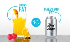 Weight Loss Energy Drink