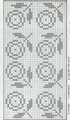 @nika Filet Crochet Charts, Crochet Motif, Crochet Doilies, Crochet Stitches, Crochet Patterns, Crochet Carpet, Crochet Home, Monks Cloth, Fillet Crochet