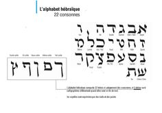 livre de calligraphie hébraique Page 2 by hebrew calligraphy, via Flickr