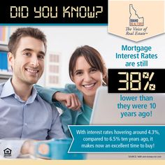 Searching homes for sale in Idaho Falls Idaho?  Interest rates are still low - it's an excellent time to buy!
