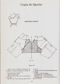 An image to help visualise a raglan sleeve pattern with a shoulder dart.