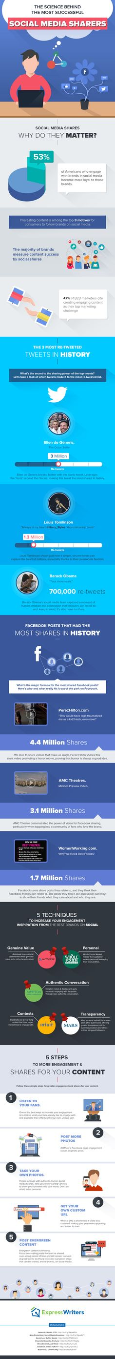 The Science Behind the Most Successful Social Media Campaigns & Sharers - #Infographic