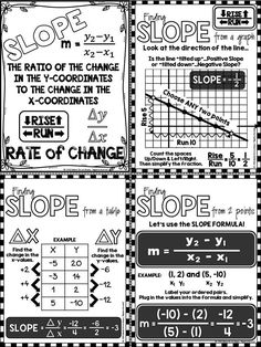 Algebra Doodle Notes for Student Interactive Notebooks