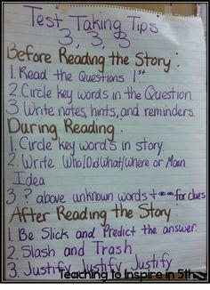 Avid Test Taking Strategies