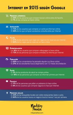 Internet en 2015 según Google #infografia #infographic