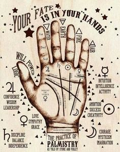 Hand reading guide