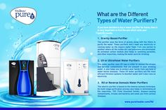 If you have decided to buy a water purifier for home, then it is very important to find the one which suits your specific needs: 1. Gravity-Based Purifier 2. UV or UltraViolet Water Purifiers 3. RO or Reverse Osmosis Water Purifiers Ro Water Purifier, Water Purification, Reverse Osmosis Water, Safe Drinking Water, Water Filter, Suits You, Ultra Violet, Infographics, Filters