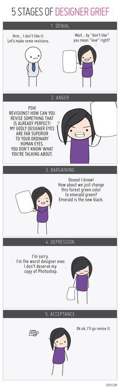 5 stages of designer grief