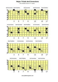 how to play e9 chord