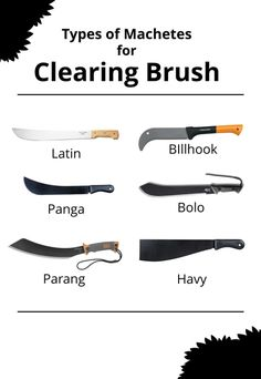 One of the main uses of a machete is clearing brush. If you are trying to find the best machete for clearing brush you are in the right place. Get informed. Tactical Swords, Tactical Gear, Clearing Brush, Ontario Knife, Knife Template, Knife Art, Metal Projects, High Carbon Steel, Blade
