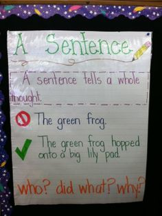 Sentence Anchor Chat. Great idea to do with all punctuation and word types!