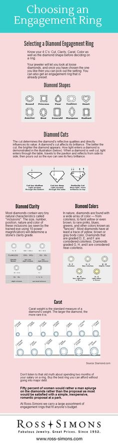 Choosing a Diamond Engagement Ring Infographic. Anyone who is planning on buying a ring should know these.