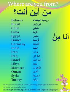 Nice chart for children to learn countries