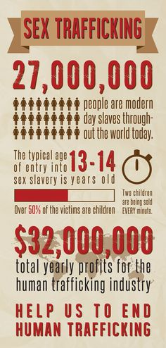 A Response to the Social Issue of Human Trafficking Poster | Designer: Kristen Wirtz