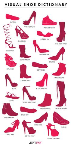 Visual Shoe Dictionary More Visual Glossaries (for Her): Backpacks / Bags / Bobby Pins / Bra Types / Hats / Belt knots / Coats / Collars / Darts / Dress Shapes / Dress Silhouettes / Eyeglass frames / Eyeliner Strokes / Hangers / Harem Pants / Heels / Lingerie / Nail shapes / Necklaces / Necklines / Puffy Sleeves / Scarf Knots / Shoes / Shorts / Silhouettes / Skirts / Tartans / Tops / Underwear / Vintage Hats / Waistlines / Wool #promshoesvintage #HatsForWomenFunny