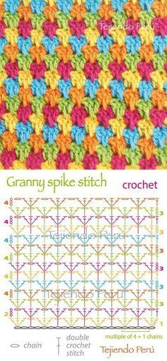 122 besten Häkeln Bilder auf Pinterest in 2018 | Crochet stitches ...