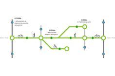 Sistema movilidad | Wayfinding on Behance