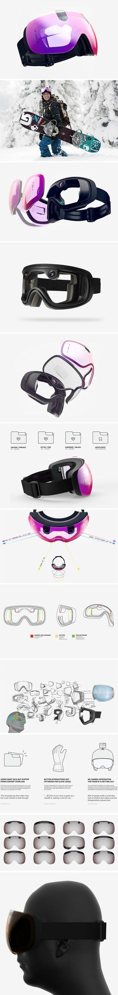 e61d14db015 The Best Action Cam for Solo Skiers and Snowboarders