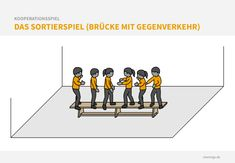 40 schöne Gruppenspiele, Vertrauensspiele & Kooperationsspiele Feelings Games, Group Games, Teenager, Scouting, Shoe Rack, Bb, Alternative, Games, Cooperative Games