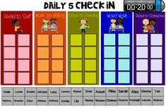 Daily 5 Check In for Smartboard {Editable!}This is a notebook file used for SMART board technology. This product contains three pages!The first page is if you want to use student names. Simply click on the names I have and type over them! Dont forget to lock but allow to move!