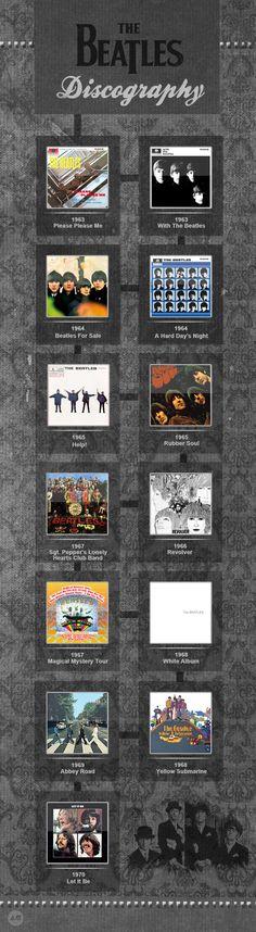 Et si vous découvriez la vie et l'oeuvre des Beatles : https://yellow-sub.net/shop/105962-acheter-cadeau-beatles-original