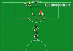 Practice shooting, shooting quickly with this fun soccer shooting drill / game