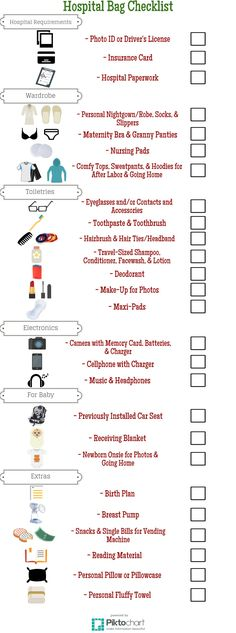 Free Printable Hospital Checklist  Ultimate Hospital Checklist