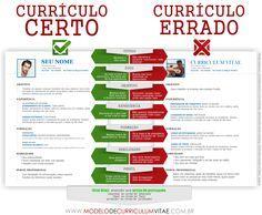 Como fazer um currículo com CURRÍCULOS PRONTOS