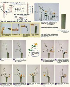 Картинки по запросу nageire ikebana angles
