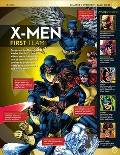 First appearance X-Men, Vol 1 #1 (September, 1963).