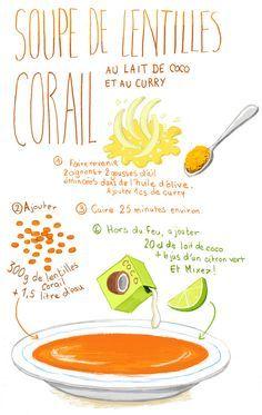 © Stéphanie Rubini - Soupe de lentille corail au lait de coco et au curry