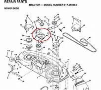 Craftsman riding mower parts are extremely essential to