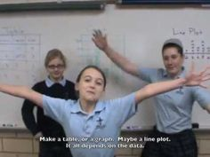 "A Year Five class took the Kelly Clarkson song, ""Stronger"", revised the lyrics, and turned it into a song about charts and graphs."