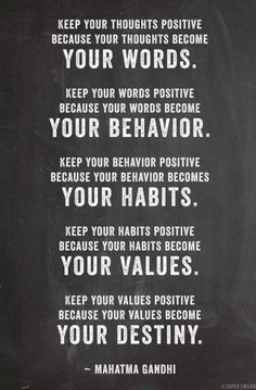 Gandhi Quote - thoughts, habits
