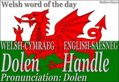 Welsh word of the day: Dolen/Handle