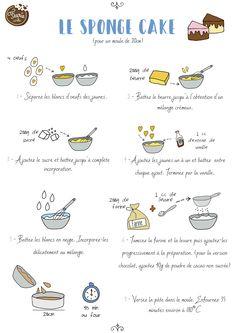 Fiche recette : Le sponge cake As fluffy as a sponge, the sponge cake is a must for cake designers! Find the recipe sheet for the sponge cake to keep under the elbow! Sponge Cake Easy, Sponge Cake Roll, Vanilla Sponge Cake, Sponge Cake Recipes, Homemade Cake Recipes, Pound Cake Recipes, Genoise Sponge, Cupcake Recipes, Easy Recipes