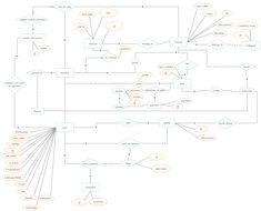 73 Best Entity Relationship Diagram Templates Images Diagram