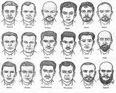 Милицейская памятка времен СССР для определения национальности: 11 тыс изображений найдено в Яндекс.Картинках