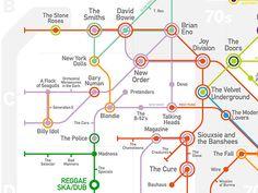 Rockmap™ by Ernesto Lago #infographics #map #data visualization #datavis #ernesto lago #music #rock #underground #subway