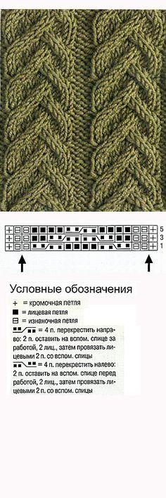 Узор из кос спицами — Шпуля - сайт о вязании | вязание-узоры | Постила