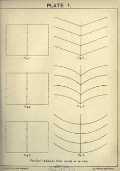 A text book with chapters on elements, principles, and methods of freehand drawing, for the general use of teachers and students . by Armstrong, Charles Arabesque, Art Nouveau, Art Deco, Ornament Drawing, Visual Communication Design, Free Hand Drawing, Design Basics, Tangle Art, Principles Of Design