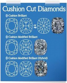 cushion-modified-vs-brilliance-vs-hybrid-diamond Dream Engagement Rings, Engagement Ring Cuts, Solitaire Engagement, Cushion Diamond, Cushion Cut Diamonds, Cushion Cut Engagement, Brilliant Diamond, Brilliant Earth, Diamond Are A Girls Best Friend