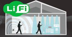 Tecnoneo: Li-Fi: Tecnología de comunicación inalámbrica 100 veces más rápida que el Wi-Fi