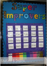 Whole Brain Teaching: Using a Super Improver Wall to Motivate Students How I use a Super Improver Wall in my grade classroom to increase motivation and build a classroom community 2nd Grade Classroom, Classroom Behavior, Future Classroom, School Classroom, Classroom Ideas, Classroom Data Wall, Student Behavior, Classroom Teacher, Classroom Displays