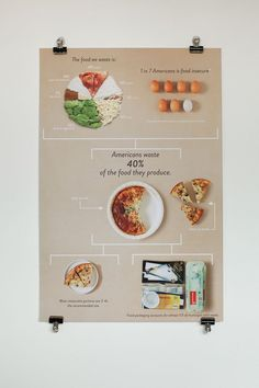 A very lovely poster to call attention to an ugly truth. Food Waste in America. Food Graphic Design, Food Design, Waste Solutions, Recycling Information, Waste Reduction, Food Club, Edible Food, Food Waste, Food Packaging