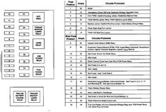 2000 f650 fuse box diagram 2000 ford f650 fuse panel diagram | 2000 ford f650/750 ... 08 f650 fuse box diagram